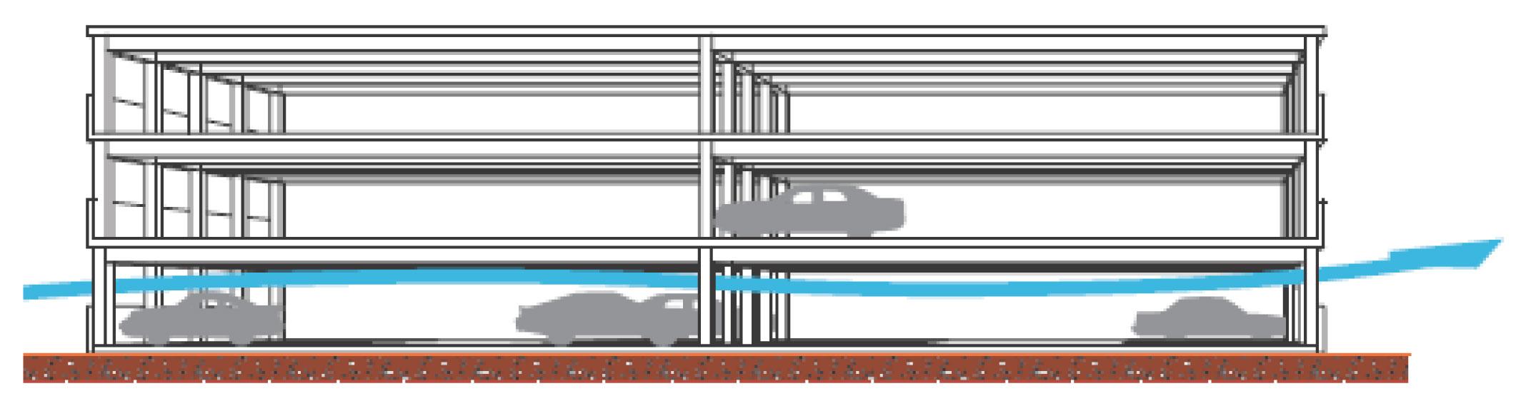 Evo-Park - Parcs de Stationnement en Superstructure Largement Ventilés
